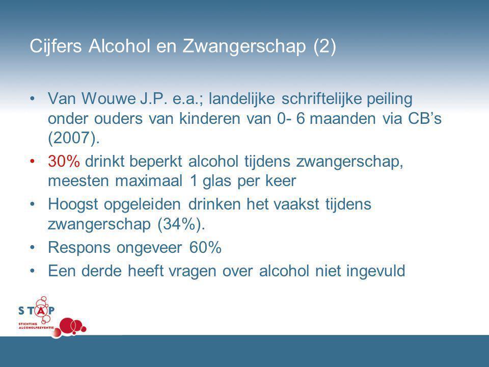 Cijfers Alcohol en Zwangerschap (2) Van Wouwe J.P. e.a.; landelijke schriftelijke peiling onder ouders van kinderen van 0- 6 maanden via CB's (2007).