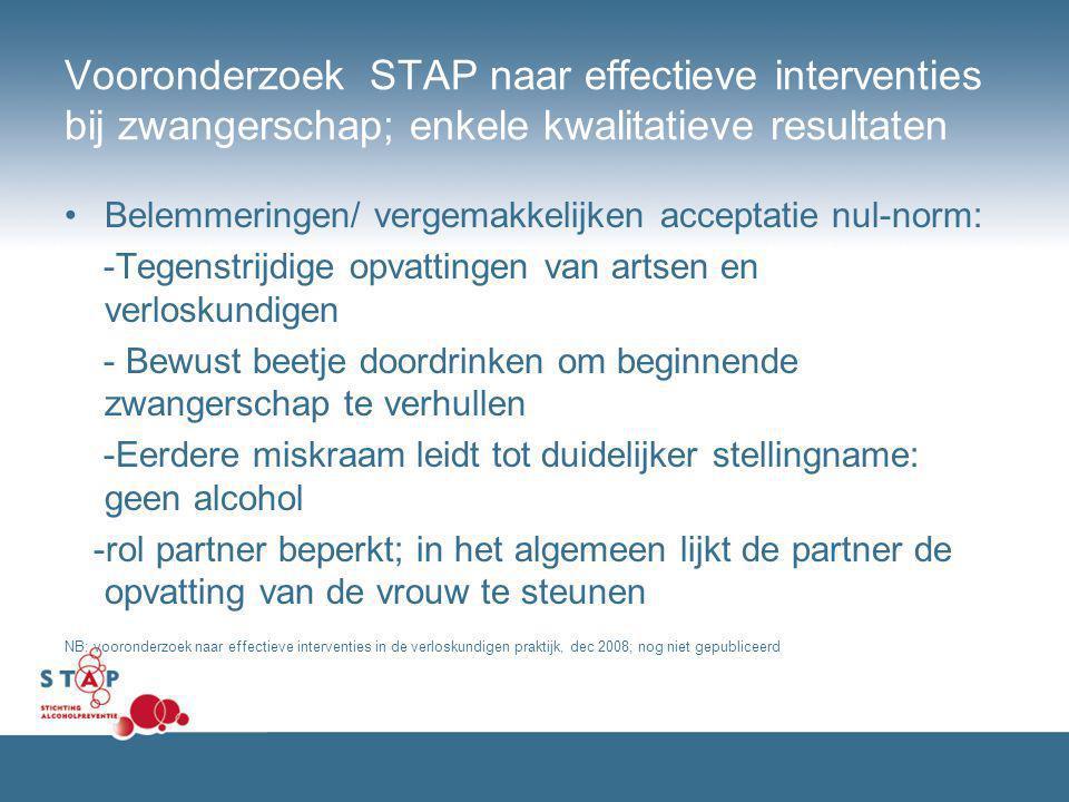 Vooronderzoek STAP naar effectieve interventies bij zwangerschap; enkele kwalitatieve resultaten Belemmeringen/ vergemakkelijken acceptatie nul-norm: