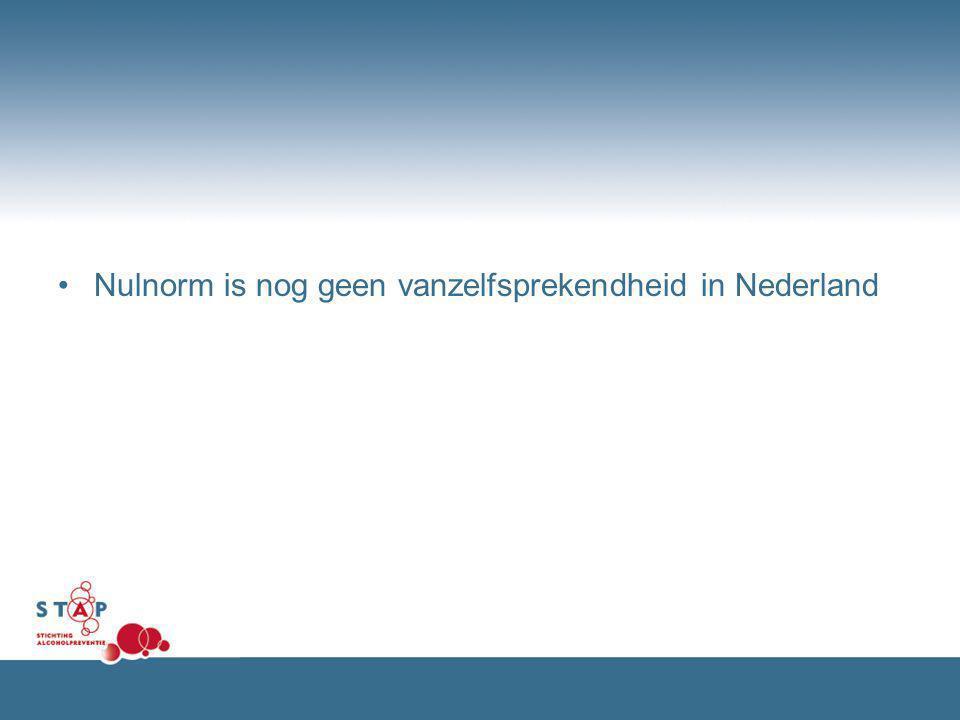 Nulnorm is nog geen vanzelfsprekendheid in Nederland