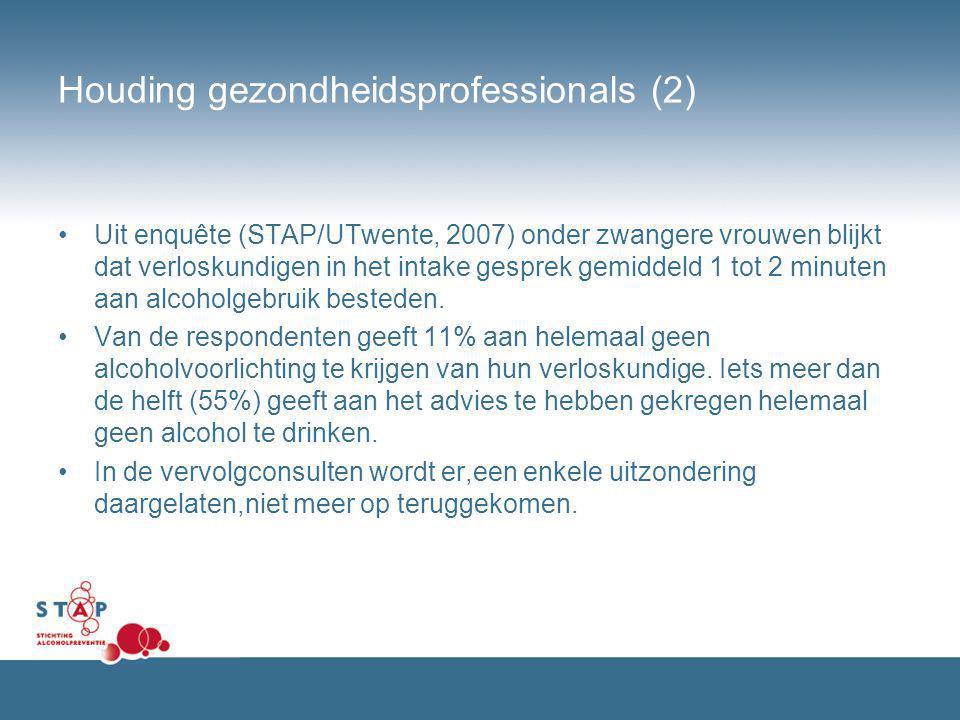 Houding gezondheidsprofessionals (2) Uit enquête (STAP/UTwente, 2007) onder zwangere vrouwen blijkt dat verloskundigen in het intake gesprek gemiddeld