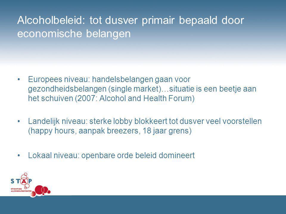 Alcoholbeleid: tot dusver primair bepaald door economische belangen Europees niveau: handelsbelangen gaan voor gezondheidsbelangen (single market)…sit