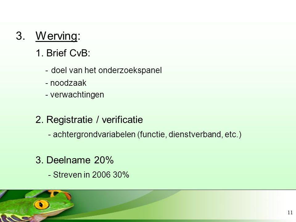 11 3.Werving: 1. Brief CvB: - doel van het onderzoekspanel - noodzaak - verwachtingen 2. Registratie / verificatie - achtergrondvariabelen (functie, d