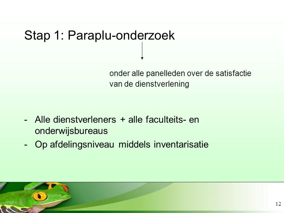 12 Stap 1: Paraplu-onderzoek onder alle panelleden over de satisfactie van de dienstverlening -Alle dienstverleners + alle faculteits- en onderwijsbureaus -Op afdelingsniveau middels inventarisatie
