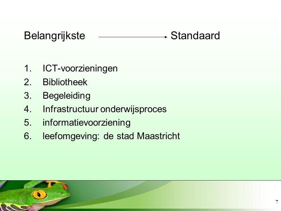 7 Belangrijkste Standaard 1.ICT-voorzieningen 2.Bibliotheek 3.Begeleiding 4.Infrastructuur onderwijsproces 5.informatievoorziening 6.leefomgeving: de