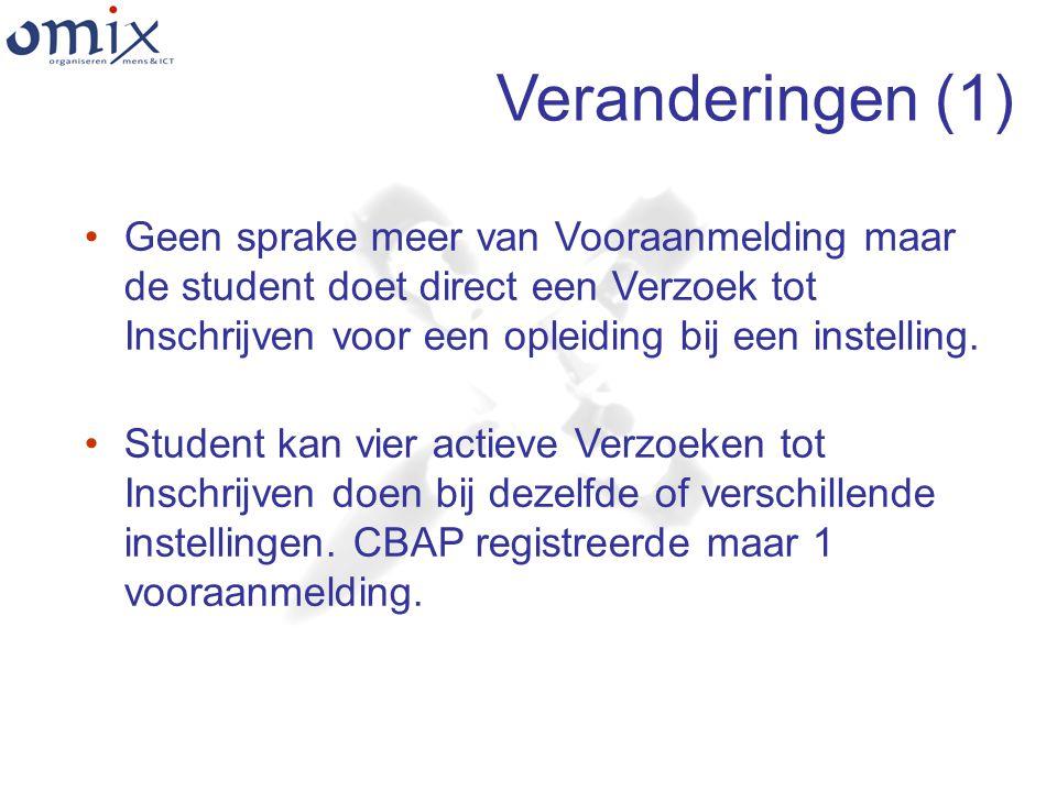 Veranderingen (1) Geen sprake meer van Vooraanmelding maar de student doet direct een Verzoek tot Inschrijven voor een opleiding bij een instelling.