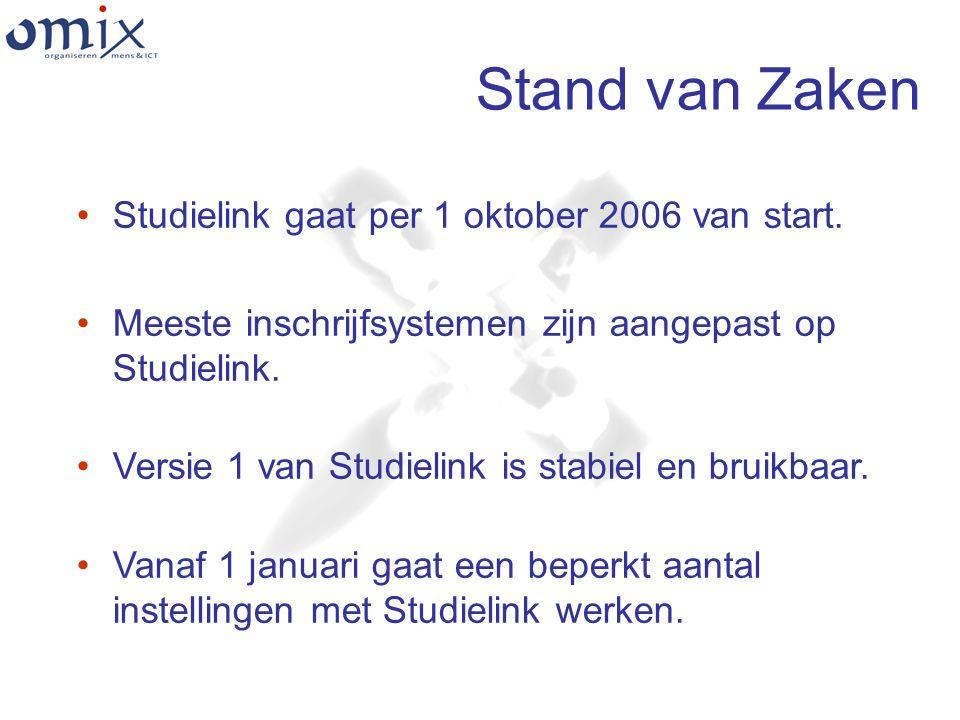 Stand van Zaken Studielink gaat per 1 oktober 2006 van start.