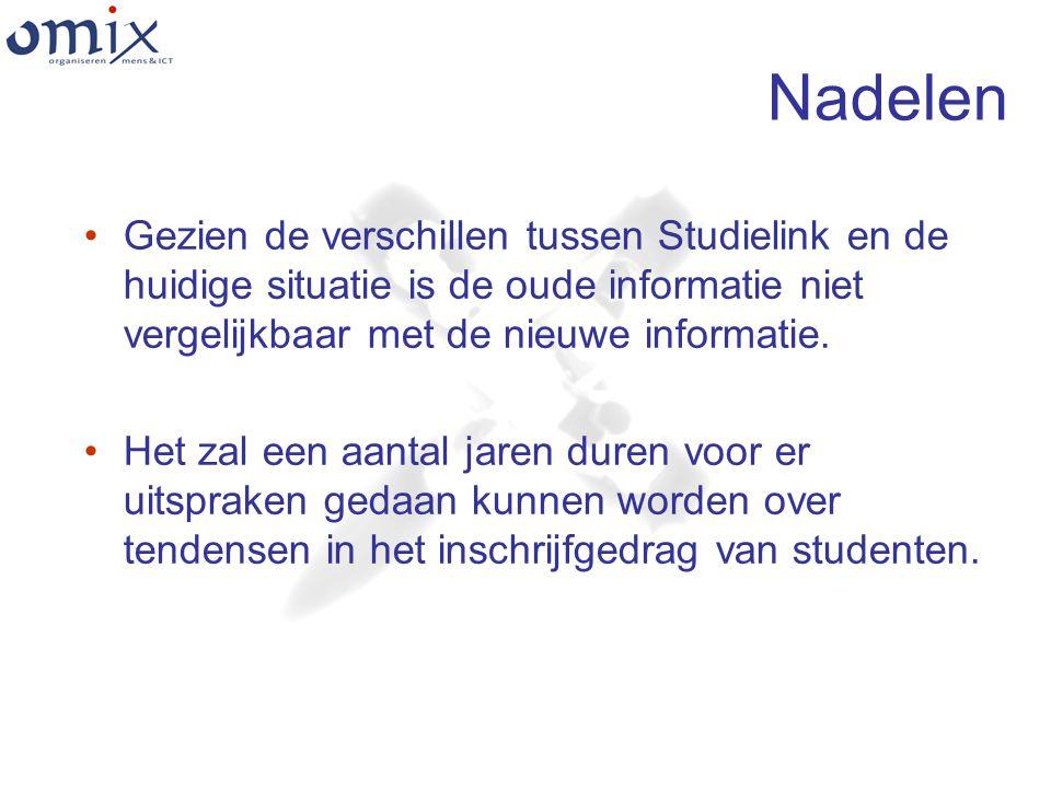 Nadelen Gezien de verschillen tussen Studielink en de huidige situatie is de oude informatie niet vergelijkbaar met de nieuwe informatie.
