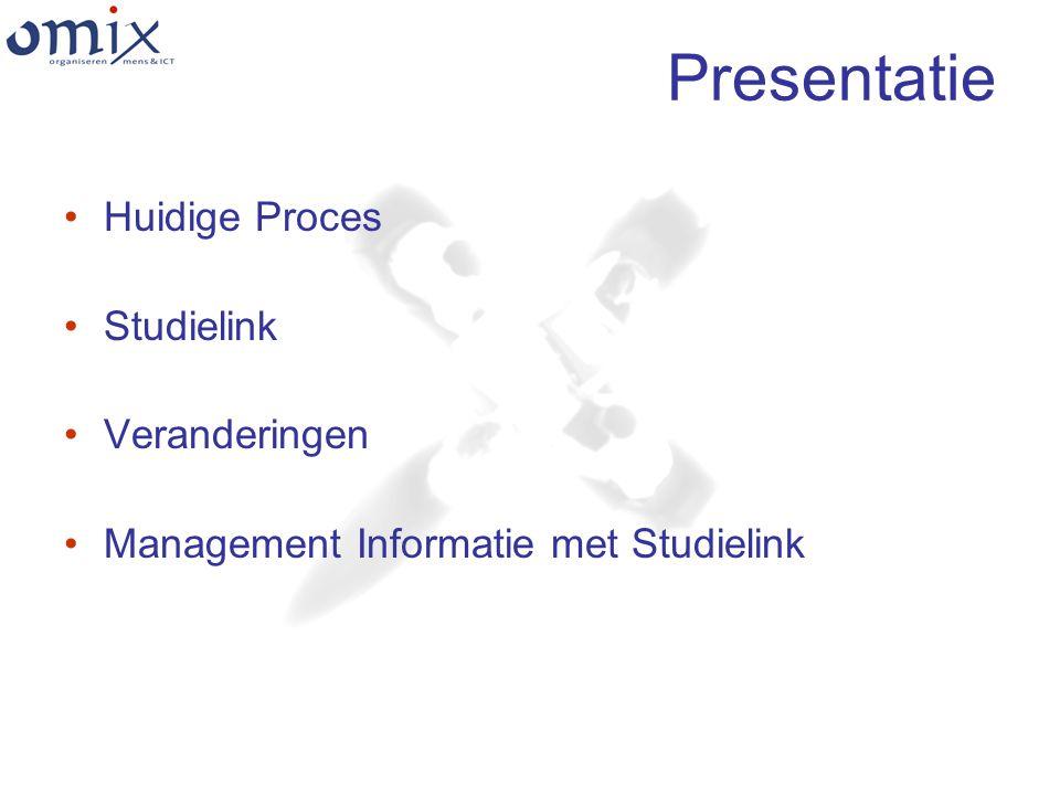 Presentatie Huidige Proces Studielink Veranderingen Management Informatie met Studielink