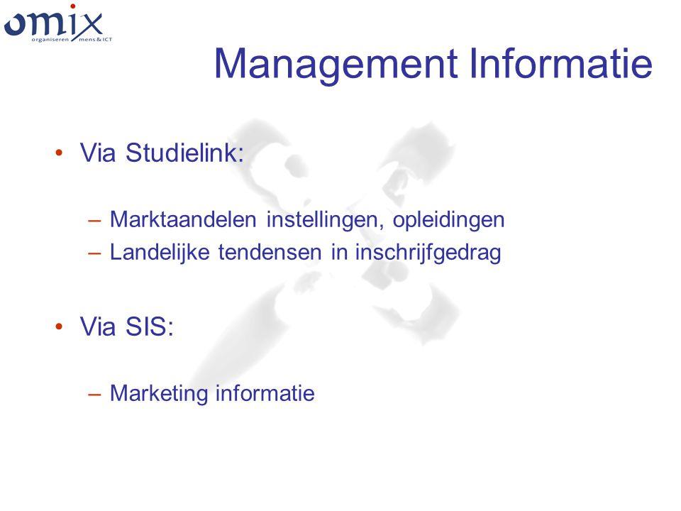 Management Informatie Via Studielink: –Marktaandelen instellingen, opleidingen –Landelijke tendensen in inschrijfgedrag Via SIS: –Marketing informatie