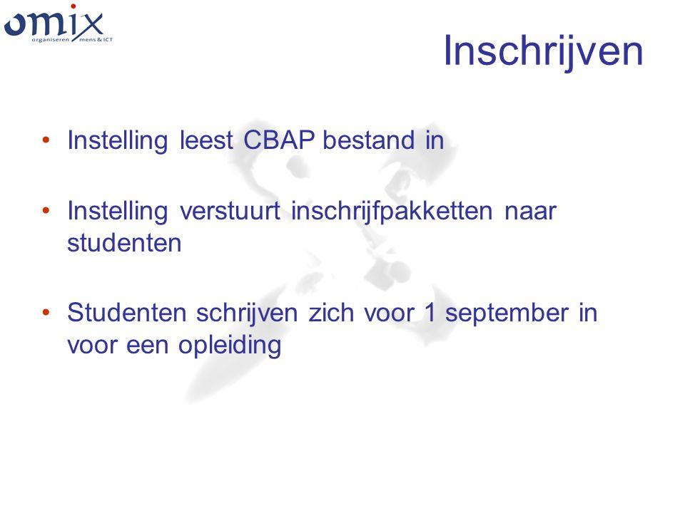 Inschrijven Instelling leest CBAP bestand in Instelling verstuurt inschrijfpakketten naar studenten Studenten schrijven zich voor 1 september in voor een opleiding
