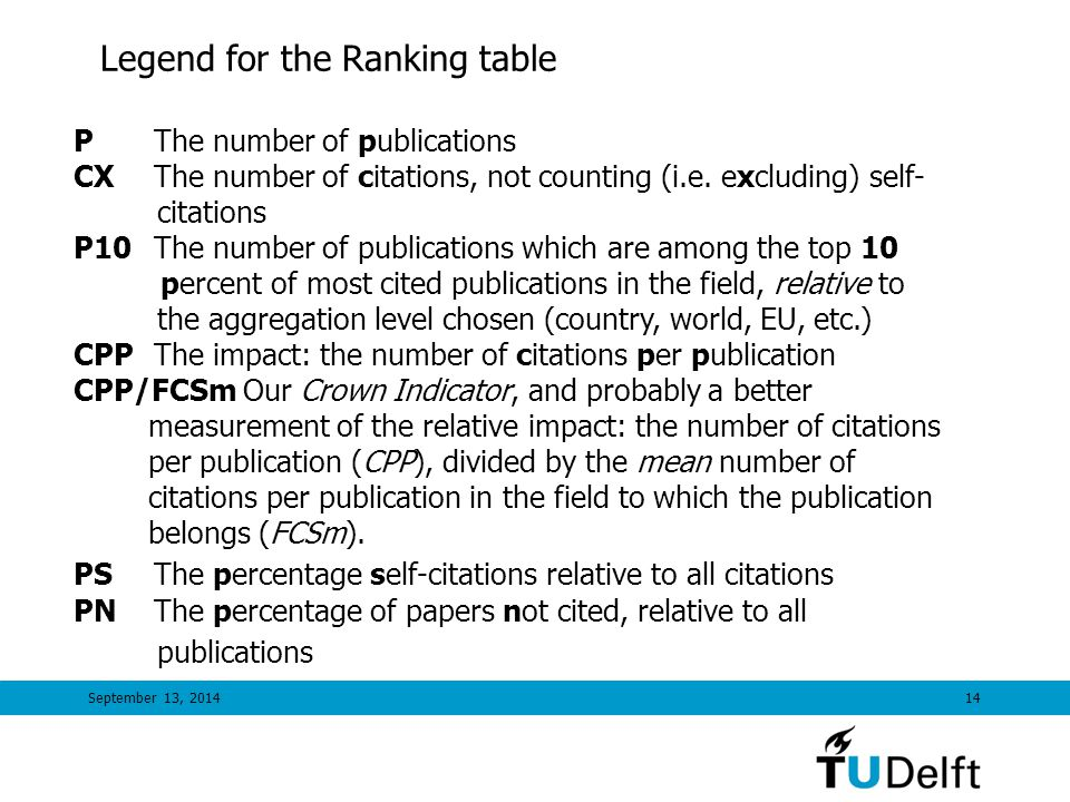 September 13, 201414 PThe number of publications CXThe number of citations, not counting (i.e. excluding) self- citations P10The number of publication