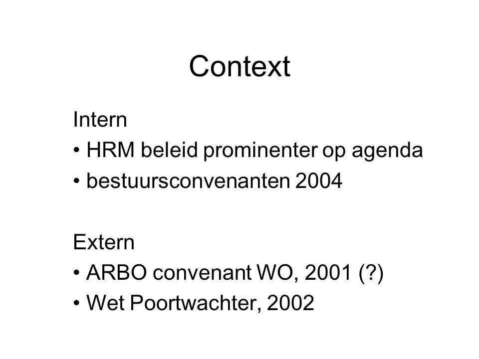 Context Intern HRM beleid prominenter op agenda bestuursconvenanten 2004 Extern ARBO convenant WO, 2001 (?) Wet Poortwachter, 2002
