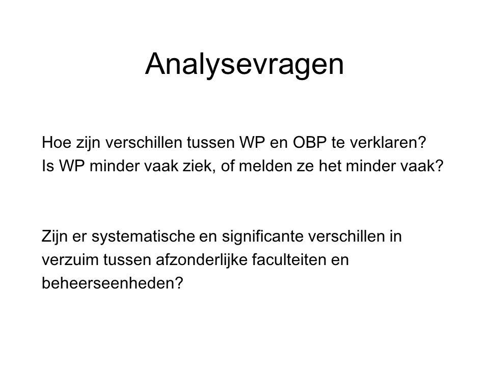 Analysevragen Hoe zijn verschillen tussen WP en OBP te verklaren.