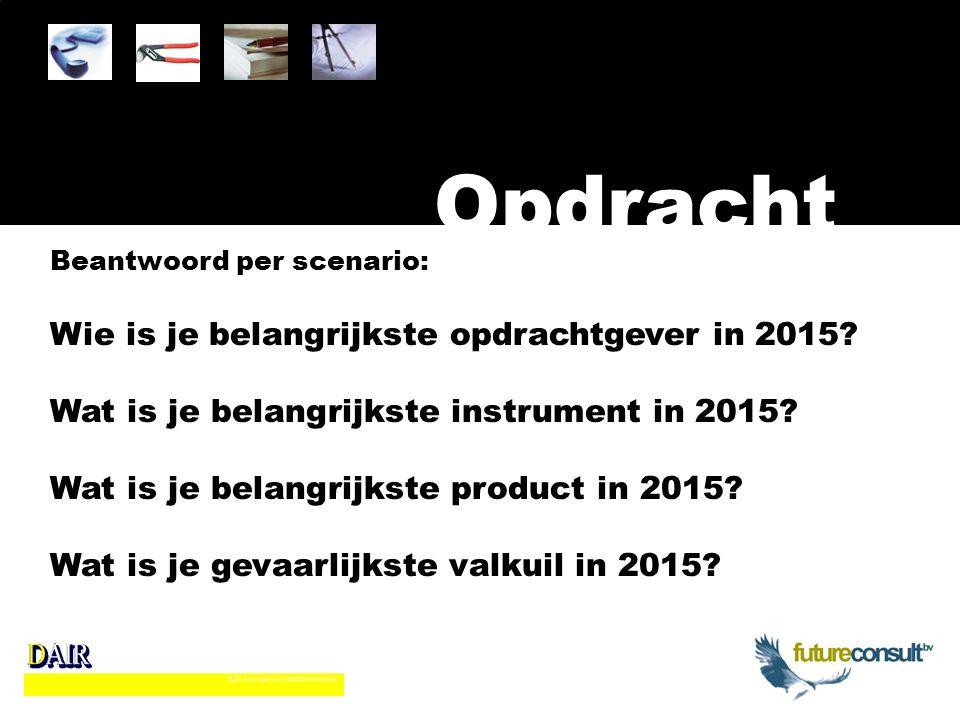 Opdracht Beantwoord per scenario: Wie is je belangrijkste opdrachtgever in 2015.