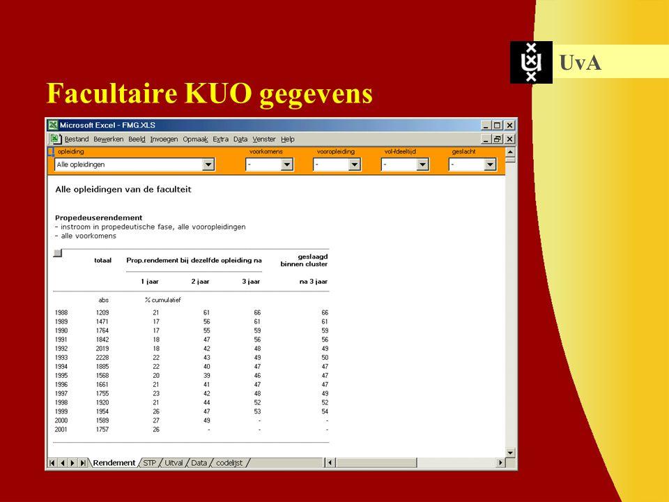 Meer info Http:\\www.uu.nl\betawaaier Vragen