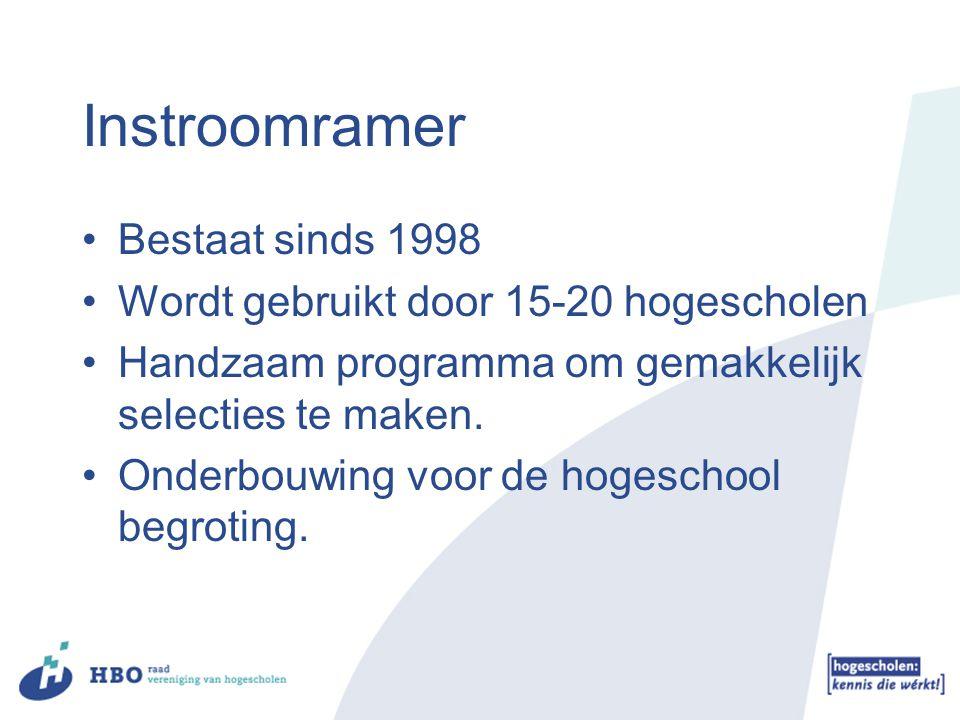 Instroomramer Bestaat sinds 1998 Wordt gebruikt door 15-20 hogescholen Handzaam programma om gemakkelijk selecties te maken. Onderbouwing voor de hoge