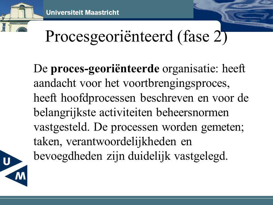 Universiteit Maastricht Procesgeoriënteerd (fase 2) De proces-georiënteerde organisatie: heeft aandacht voor het voortbrengingsproces, heeft hoofdproc