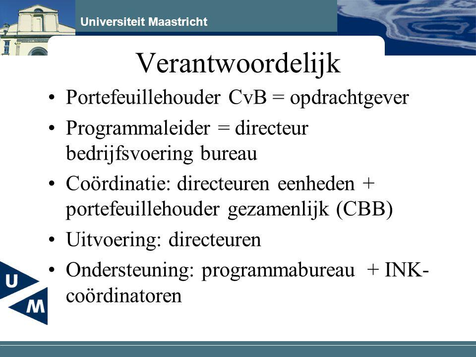 Universiteit Maastricht Verantwoordelijk Portefeuillehouder CvB = opdrachtgever Programmaleider = directeur bedrijfsvoering bureau Coördinatie: direct