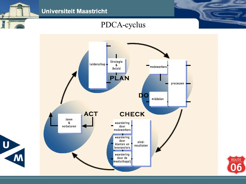 Universiteit Maastricht PDCA-cyclus