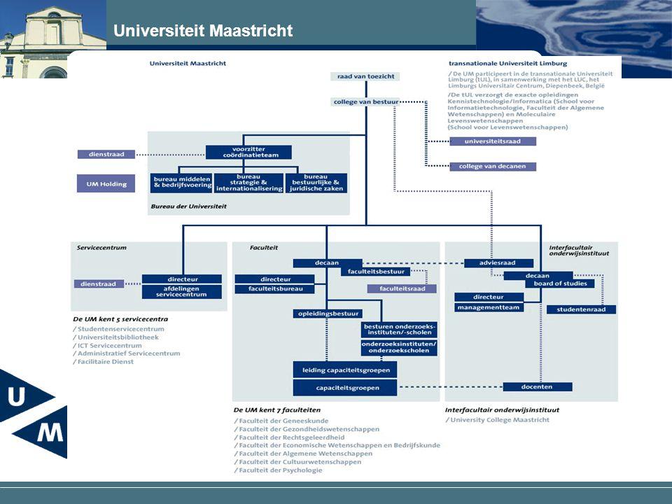 Universiteit Maastricht Meten = Weten Resultaatmeting SLA's Klanttevredenheidsmeting –StudentenMonitor (Flycatcher) –MedewerkersMonitor (Flycatcher) Medewerkerstevredenheidsmeting –enquête  Medewerkersmonitor Ontwikkelen UM-scorecard Positiebepaling en INK-audits processen, (klanten) klanten medewerkers bestuur verbeterproces