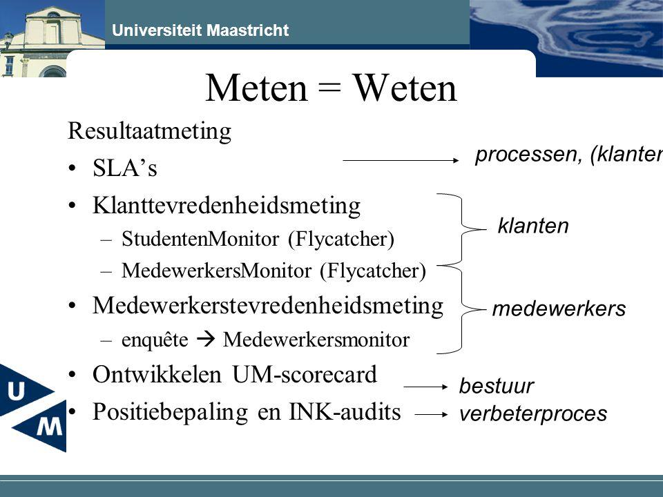 Universiteit Maastricht Meten = Weten Resultaatmeting SLA's Klanttevredenheidsmeting –StudentenMonitor (Flycatcher) –MedewerkersMonitor (Flycatcher) M