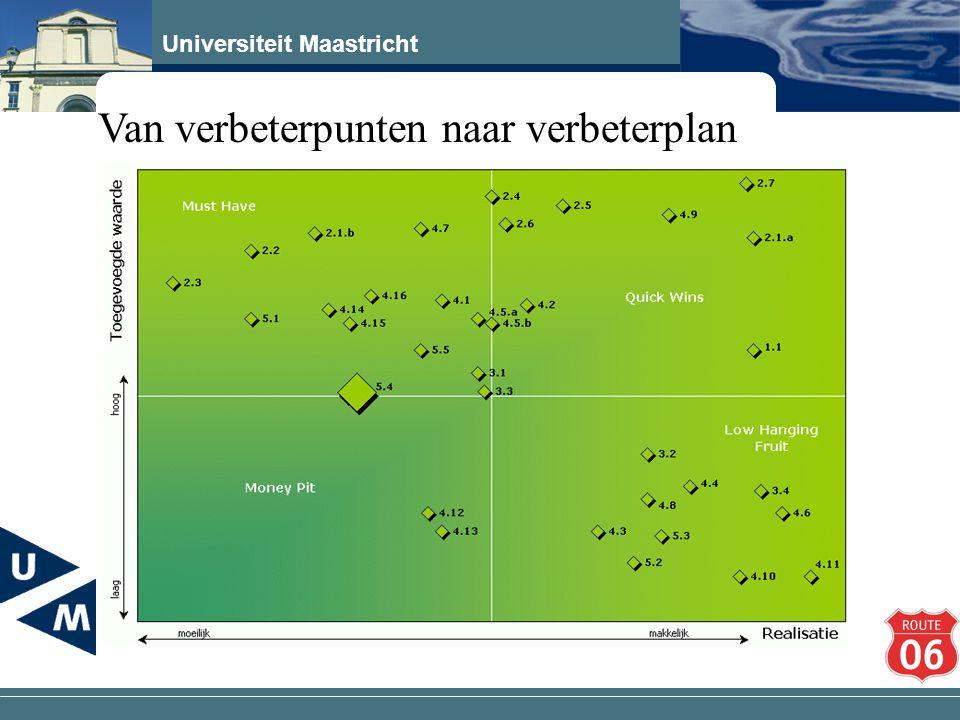Universiteit Maastricht Van verbeterpunten naar verbeterplan