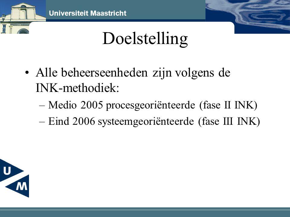 Universiteit Maastricht Ervaringen Alle eenheden werken aan verbeteren, met resulaat Bijna overal gebruik INK (te) volgend; vanuit model, oversturing –Zoeken naar balans –Verankeren in de lijn –Te veel losse punten, focus nodig –Relatie met echte problemen Aandacht PDCA en SMART