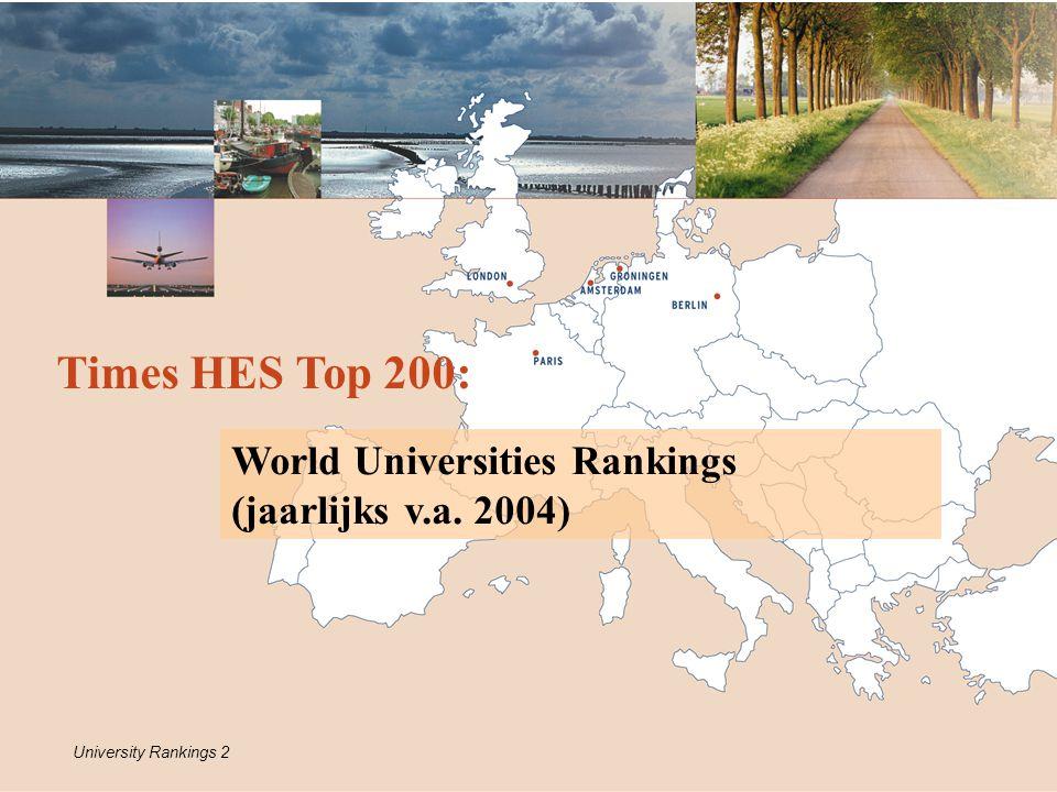 Rijksuniversiteit Groningen RuGRuG Times HES 2006 Wereld EuropaNL (rang '05 -> '06) Rang RUG: 232 (+30) 104 (+15)12 (-1) Top-10: 1) Harvard CambridgeTUE (70 -> 67) 2) Cambridge OxfordUvA (58 -> 69) 3) Oxford Imp.Col.L'don TUD (53 -> 86) 4) MIT L'don Sch.Econ.UL (138 -> 90) 5) Yale ENS Paris EUR (57 -> 92) 6) Stanford ETHUU (120 -> 95) 7) CalTech Univ.Coll.L'don WUR (108 -> 97) UT (217 -> 115) 8) Berkeley Edinburgh UT (217 -> 115) 9) Imp Col L'don Ec.