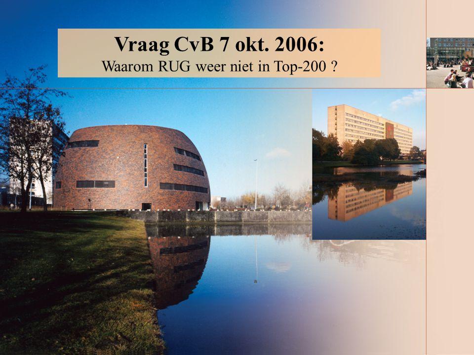 Rijksuniversiteit Groningen RuGRuG Times HES 2005+6 Parameter: Weegfactor: 1) Peer review: #maal in Top-30 van 2375-40% 3703 'academics' in 5 'broad fields': Science, Technol, Medecine, Arts & Hum, SocialSc 2) Recruiter review: #maal genoemd door 10% 333-737 recruiting offficers 3) Int.Faculty: % buitenlands WP 5% (excl.