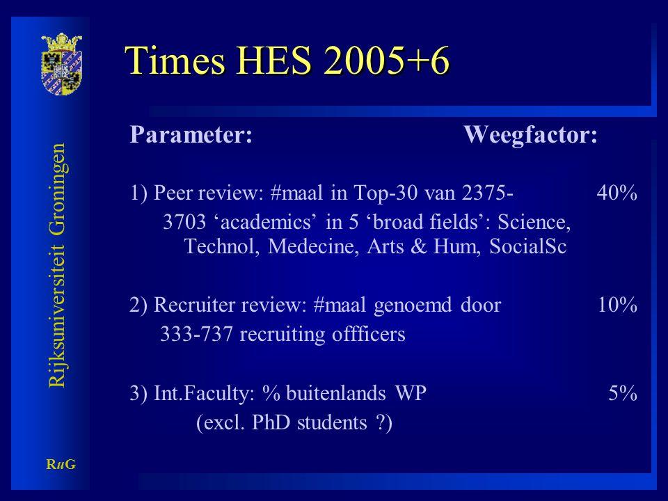 Rijksuniversiteit Groningen RuGRuG Times HES 2005+6 - vervolg - Parameter: Weegfactor: 4) Int.Students: % buitenlandse studenten 5% (incl.