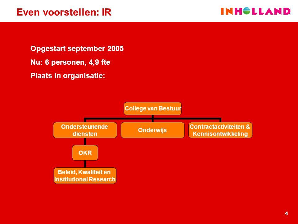 4 Even voorstellen: IR Opgestart september 2005 Nu: 6 personen, 4,9 fte Plaats in organisatie: College van Bestuur Ondersteunende diensten OKR Beleid,