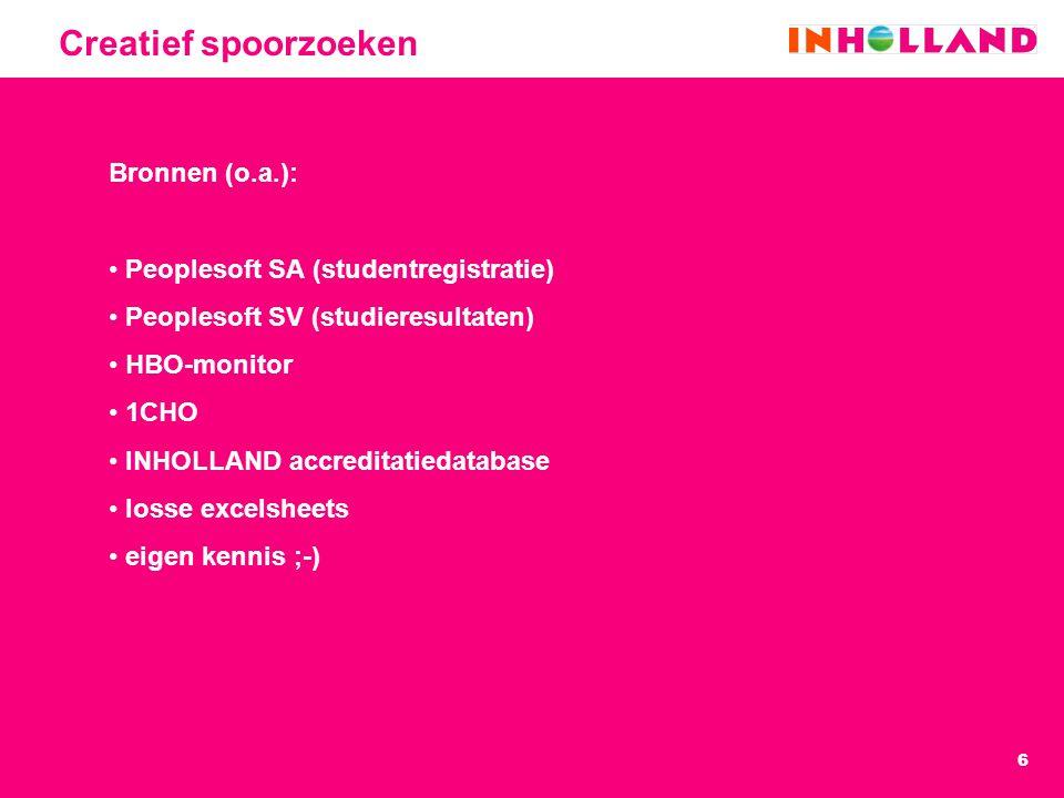 6 Creatief spoorzoeken Bronnen (o.a.): Peoplesoft SA (studentregistratie) Peoplesoft SV (studieresultaten) HBO-monitor 1CHO INHOLLAND accreditatiedata