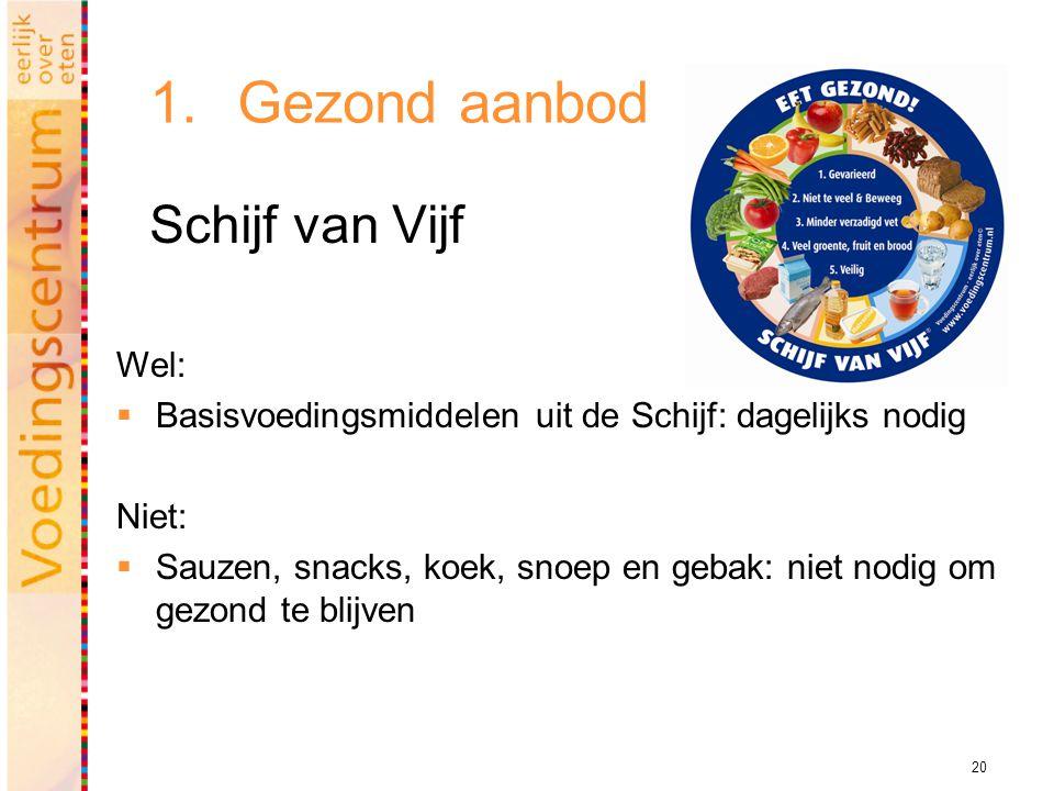 20 1.Gezond aanbod Schijf van Vijf Wel:  Basisvoedingsmiddelen uit de Schijf: dagelijks nodig Niet:  Sauzen, snacks, koek, snoep en gebak: niet nodi