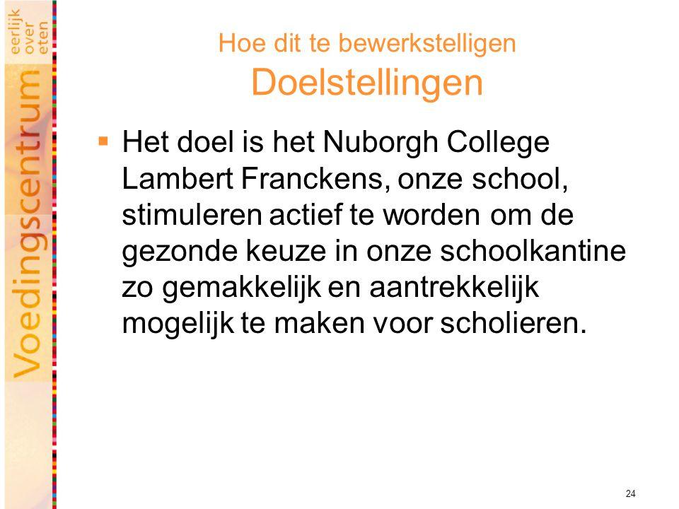 24 Hoe dit te bewerkstelligen Doelstellingen  Het doel is het Nuborgh College Lambert Franckens, onze school, stimuleren actief te worden om de gezon