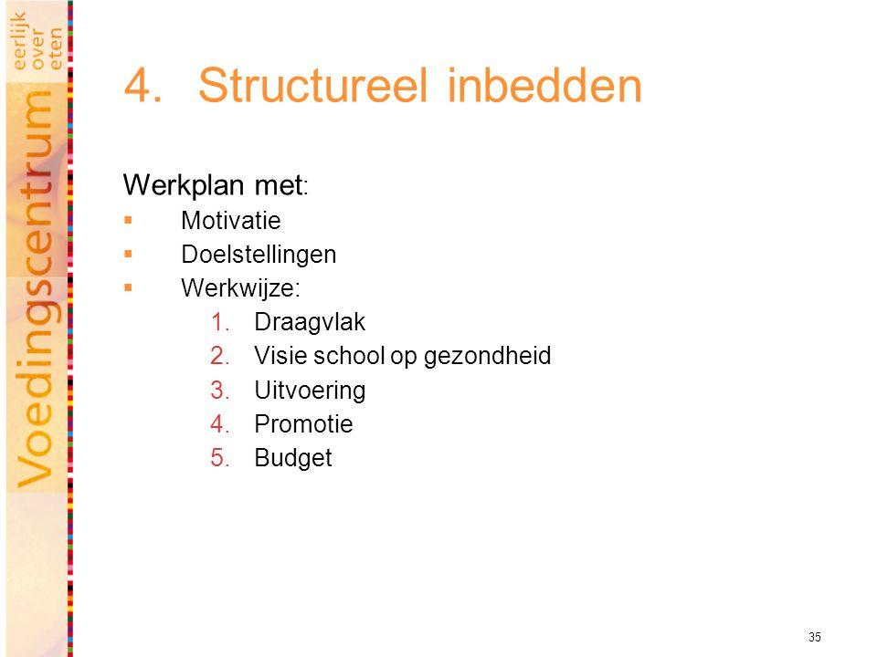 35 4.Structureel inbedden Werkplan met :  Motivatie  Doelstellingen  Werkwijze:  Draagvlak  Visie school op gezondheid  Uitvoering  Promoti