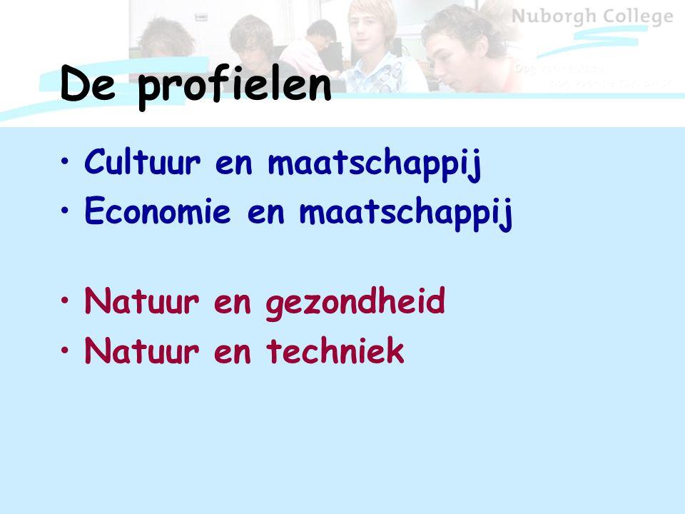 Het algemene deel Nederlands Engels Maatschappijleer Culturele maatschappelijke vorming Bewegingsonderwijs Godsdienst Mentoraat en LOB