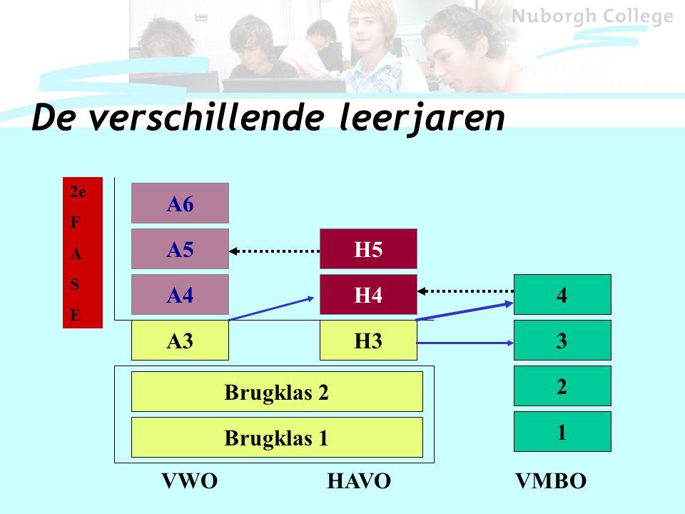 A6 A5 A4 A3H3 H4 H5 1 2 3 4 VWO HAVO VMBO 2e F A S E Brugklas 2 Brugklas 1 De verschillende leerjaren