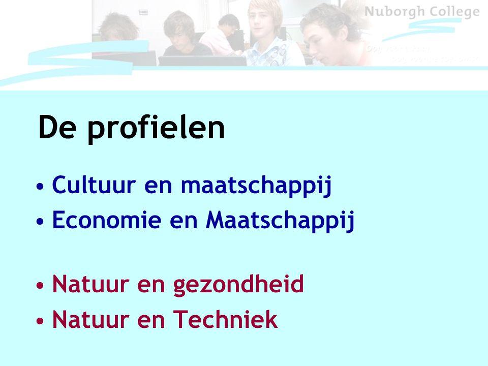 Gemeenschappelijke deel Nederlands Engels Frans of Duits Algemene NatuurWetenschappen (ANW) Maatschappijleer Culturele en Kunstzinnige Vorming (CKV) Lichamelijke Opvoeding Godsdienst LOB
