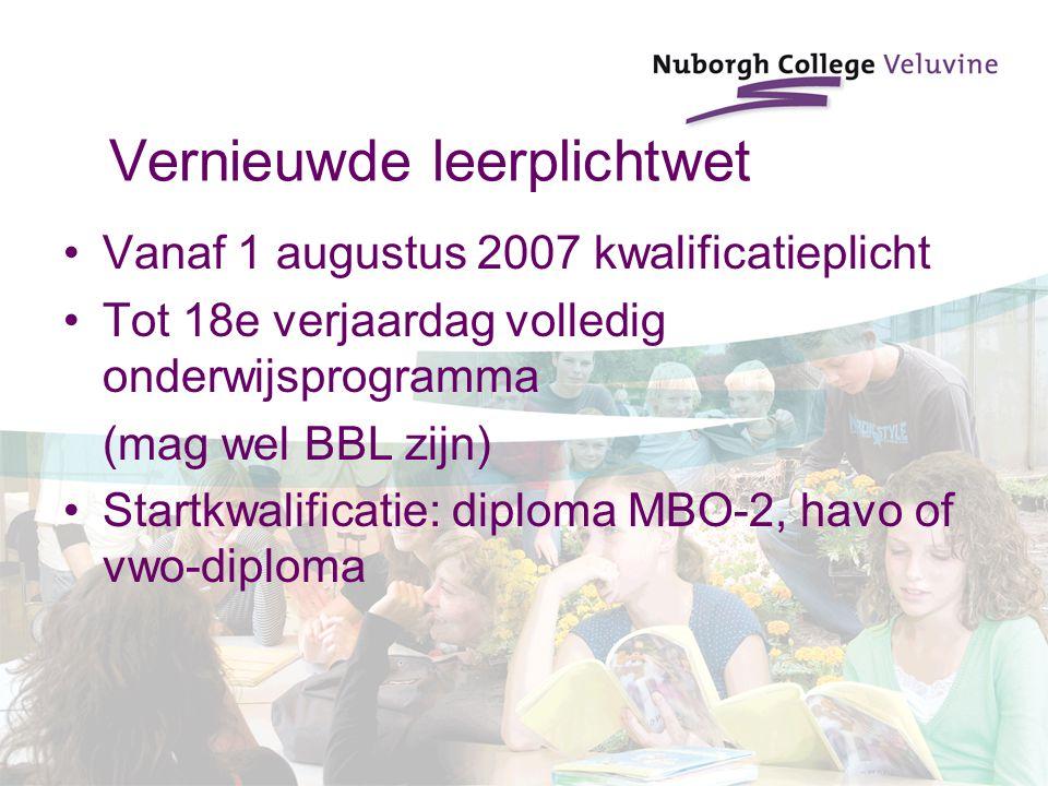Vernieuwde leerplichtwet Vanaf 1 augustus 2007 kwalificatieplicht Tot 18e verjaardag volledig onderwijsprogramma (mag wel BBL zijn) Startkwalificatie: