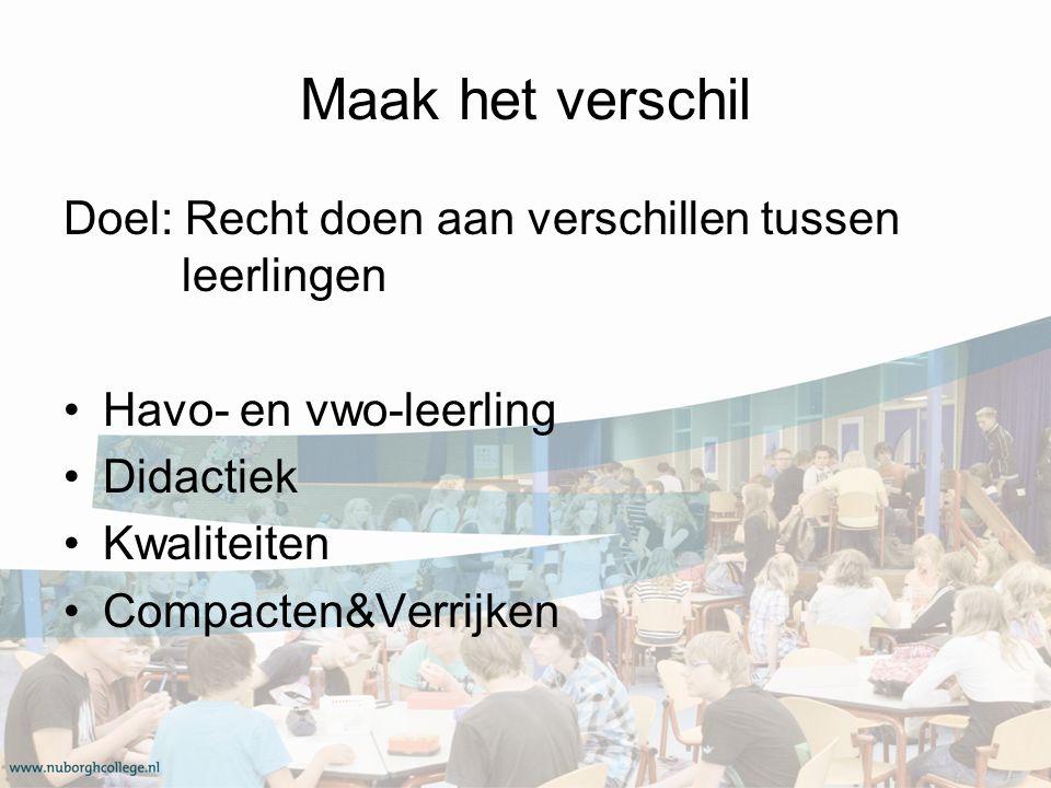 Maak het verschil Doel: Recht doen aan verschillen tussen leerlingen Havo- en vwo-leerling Didactiek Kwaliteiten Compacten&Verrijken