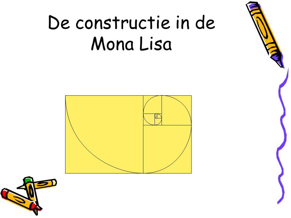 De constructie in de Mona Lisa