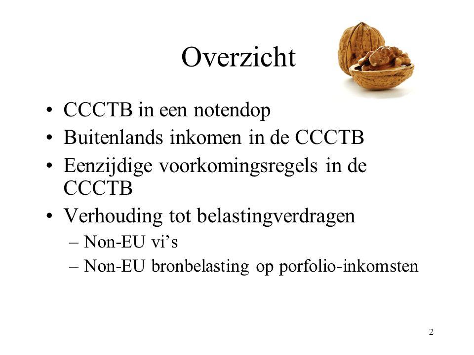 2 Overzicht CCCTB in een notendop Buitenlands inkomen in de CCCTB Eenzijdige voorkomingsregels in de CCCTB Verhouding tot belastingverdragen –Non-EU v