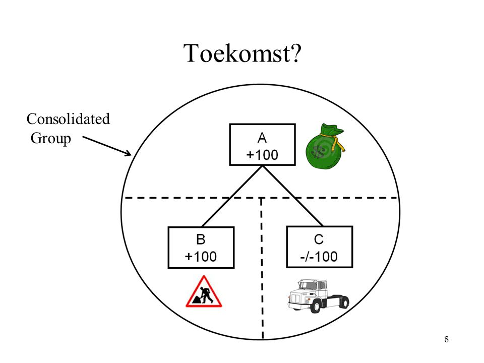 9 Toekomst? Consolidated Group