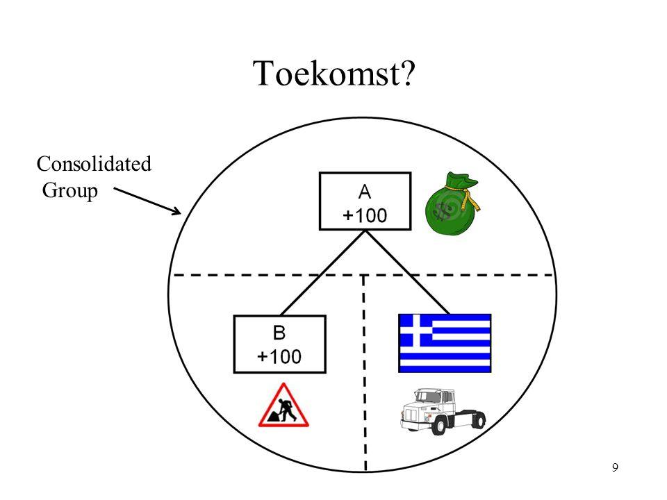 10 Buitenlandse inkomsten Keuze voor 'wereldwinst' -systeem –Buitenlandse inkomsten maken deel uit van de geconsolideerde winst CCCTB voorziet in eenzijdige voorkomingsregels (Hoofdstuk VII WP057) –Vi's, deelnemingen en portfolio-inkomsten –Eenzijdige regelding geldt ook als er reeds belastingverdrag van toepassing is Wat te doen met Europese vi's, deelnemingen en portfolio-inkomsten?