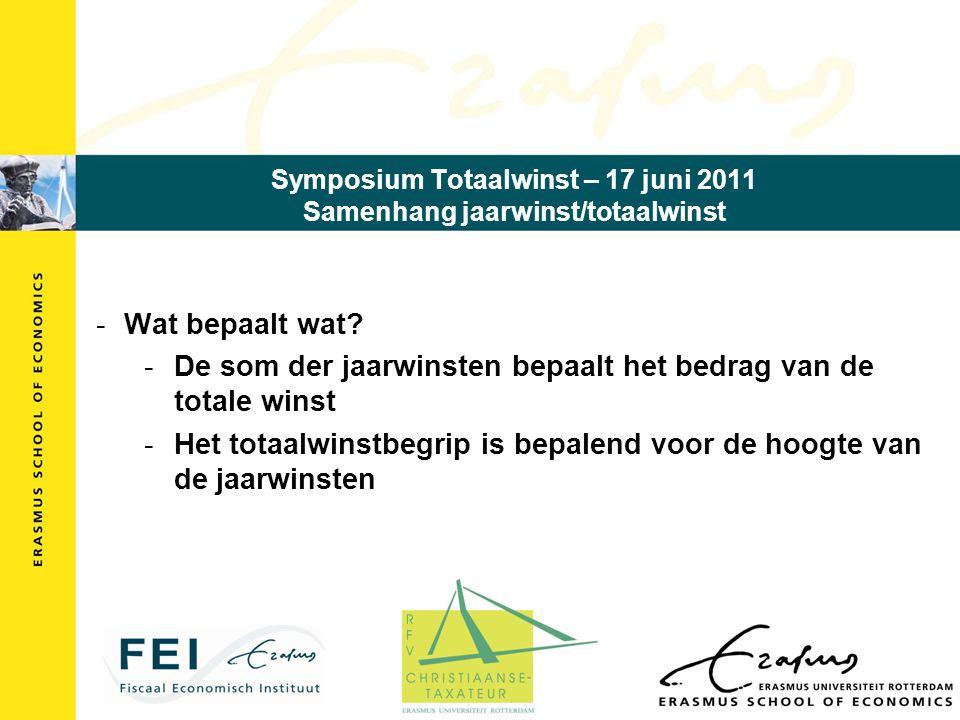 Symposium Totaalwinst – 17 juni 2011 Samenhang jaarwinst/totaalwinst -Wat bepaalt wat.