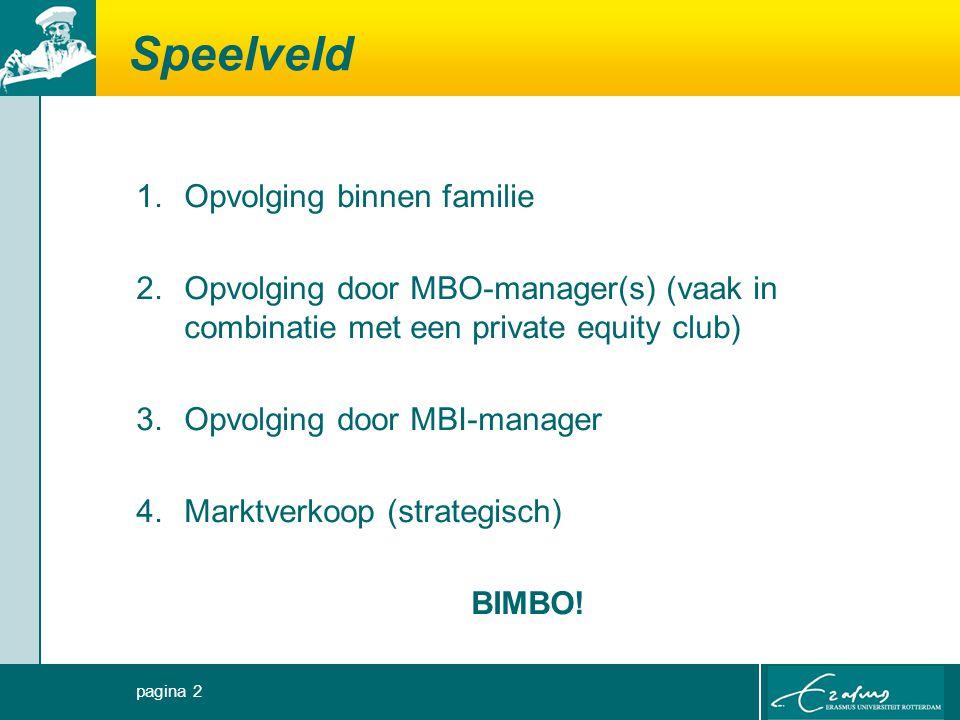 Speelveld 1.Opvolging binnen familie 2.Opvolging door MBO-manager(s) (vaak in combinatie met een private equity club) 3.Opvolging door MBI-manager 4.Marktverkoop (strategisch) BIMBO.