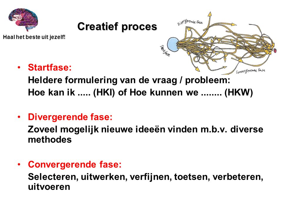 Haal het beste uit jezelf! Creatief proces Startfase: Heldere formulering van de vraag / probleem: Hoe kan ik..... (HKI) of Hoe kunnen we........ (HKW