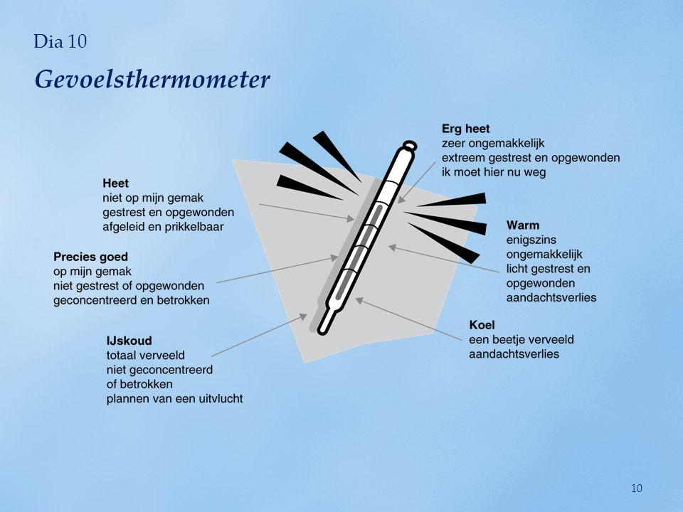 10 Dia 10 Gevoelsthermometer