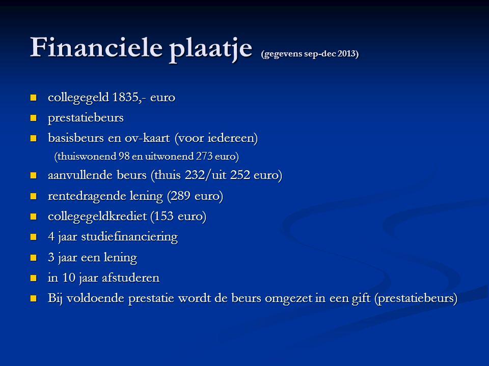 Financiele plaatje (gegevens sep-dec 2013) collegegeld 1835,- euro collegegeld 1835,- euro prestatiebeurs prestatiebeurs basisbeurs en ov-kaart (voor