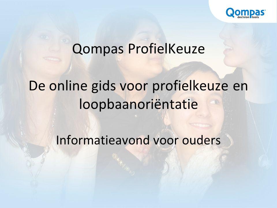 Mijn dossier Het digitale loopbaandossier van de leerling bestaat uit de volgende onderdelen: –Bewaarmap –Lesbrief –Lesopdrachten –Groepsopdrachten –Einddossier
